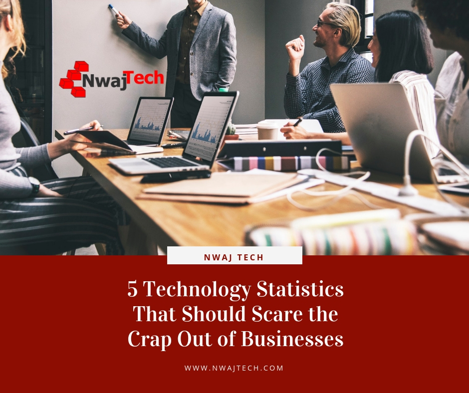 5 Technology Statistics That Should Scare the Crap Out of Businesses FB