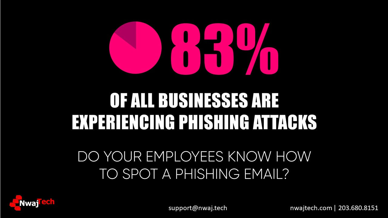 Phishing Threat to Businesses in CT