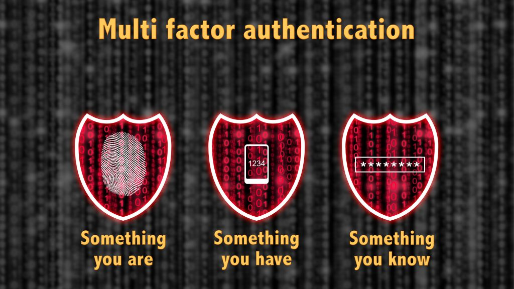 Multi factor authentication MFA in Healthcare ITshields concept are know and have
